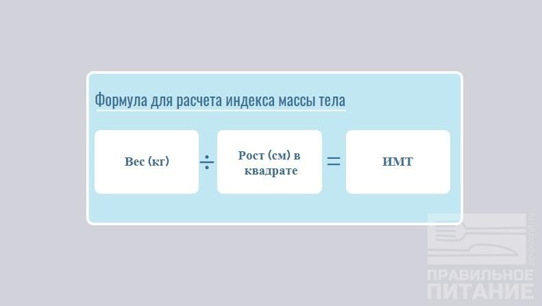 Формула для расчета индекса массы тела